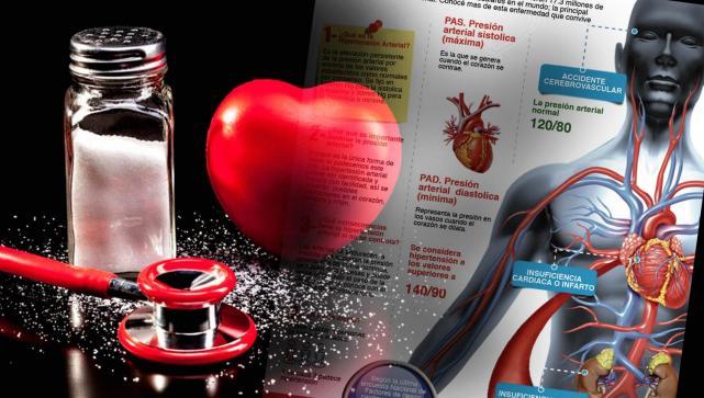 Cuatro millones de personas en el Perú tienen hipertensión arterial