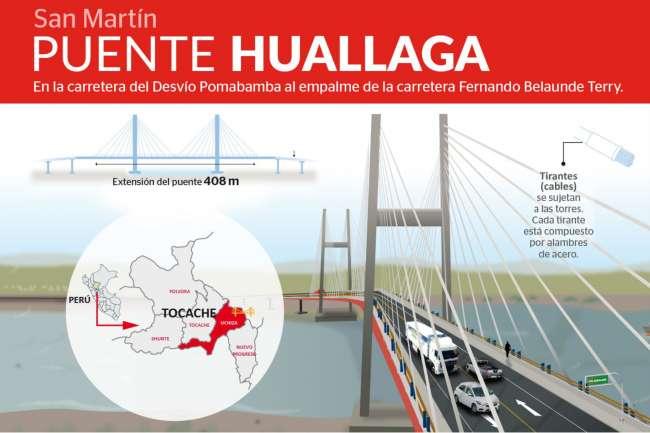 Construirán puente sobre el río Huallaga