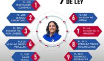 Robertina Santillana presenta balance de gestión