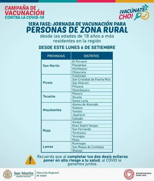 Desde mañana lunes, ciudadanos de 18 años a más podrán vacunarse en la región San Martín.